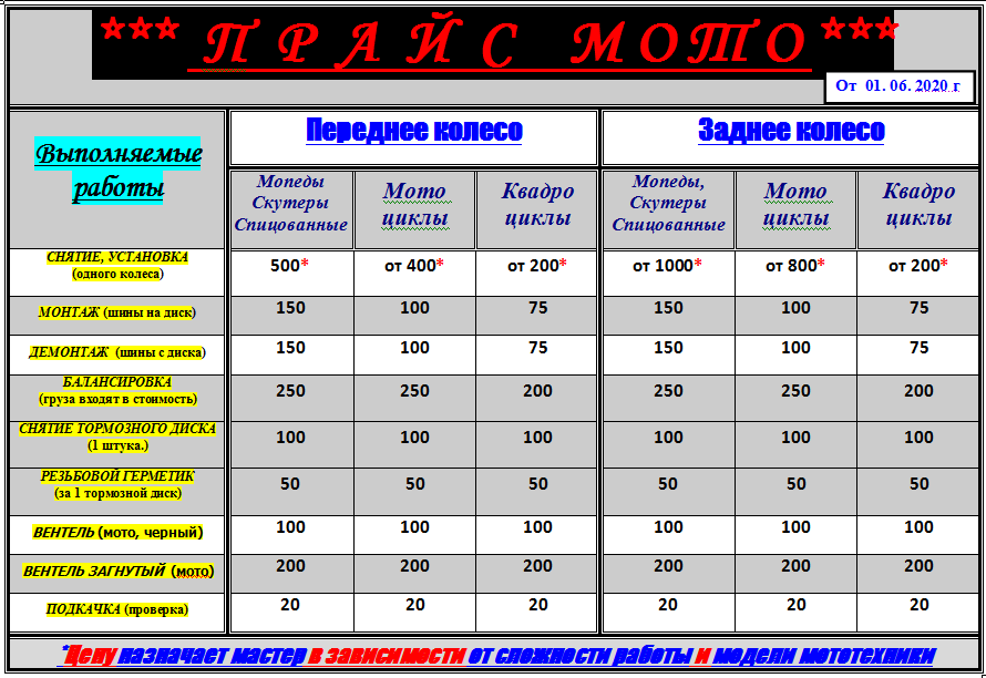 Цена на мотошиномонтаж